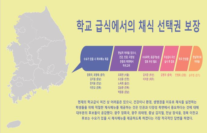 %ed%81%ac%ea%b8%b0%eb%b3%80%ed%99%98_%eb%8f%84%ed%91%9c3_1